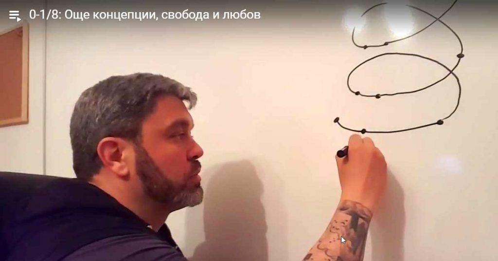 Астрология за начинаещи, обучение, Курс, Курсове Владимир Комаров 01