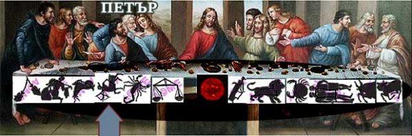 """Апостол Петър в """"Тайната вечеря"""" на Леонардо да Винчи. Овен или Стрелец?"""