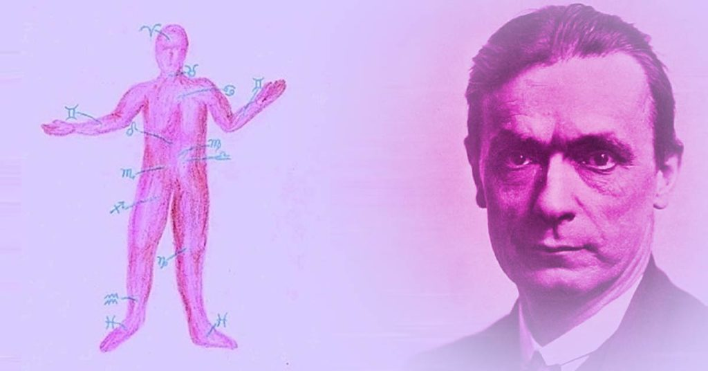 rudolf steiner human parts троично устройство на човека