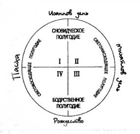 календар на душата 10-а седмица Рудолф Щайнер - 0145