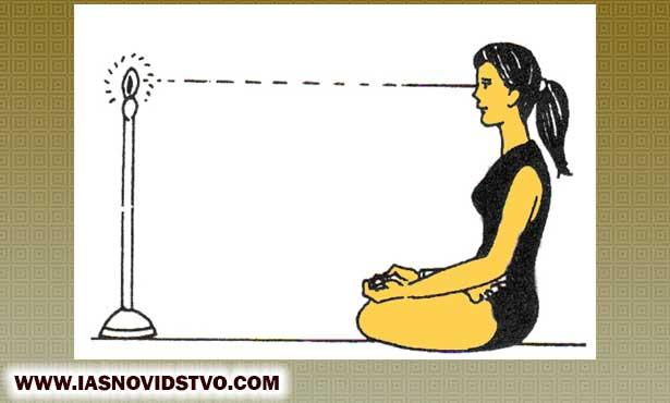 упражнение по наблюдаване на предмет и медитация върху въпросите