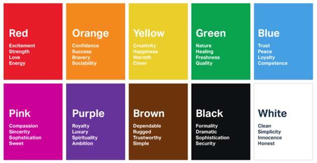 Цветове и чувства, емпатия, антипатия, симпатия и апатия